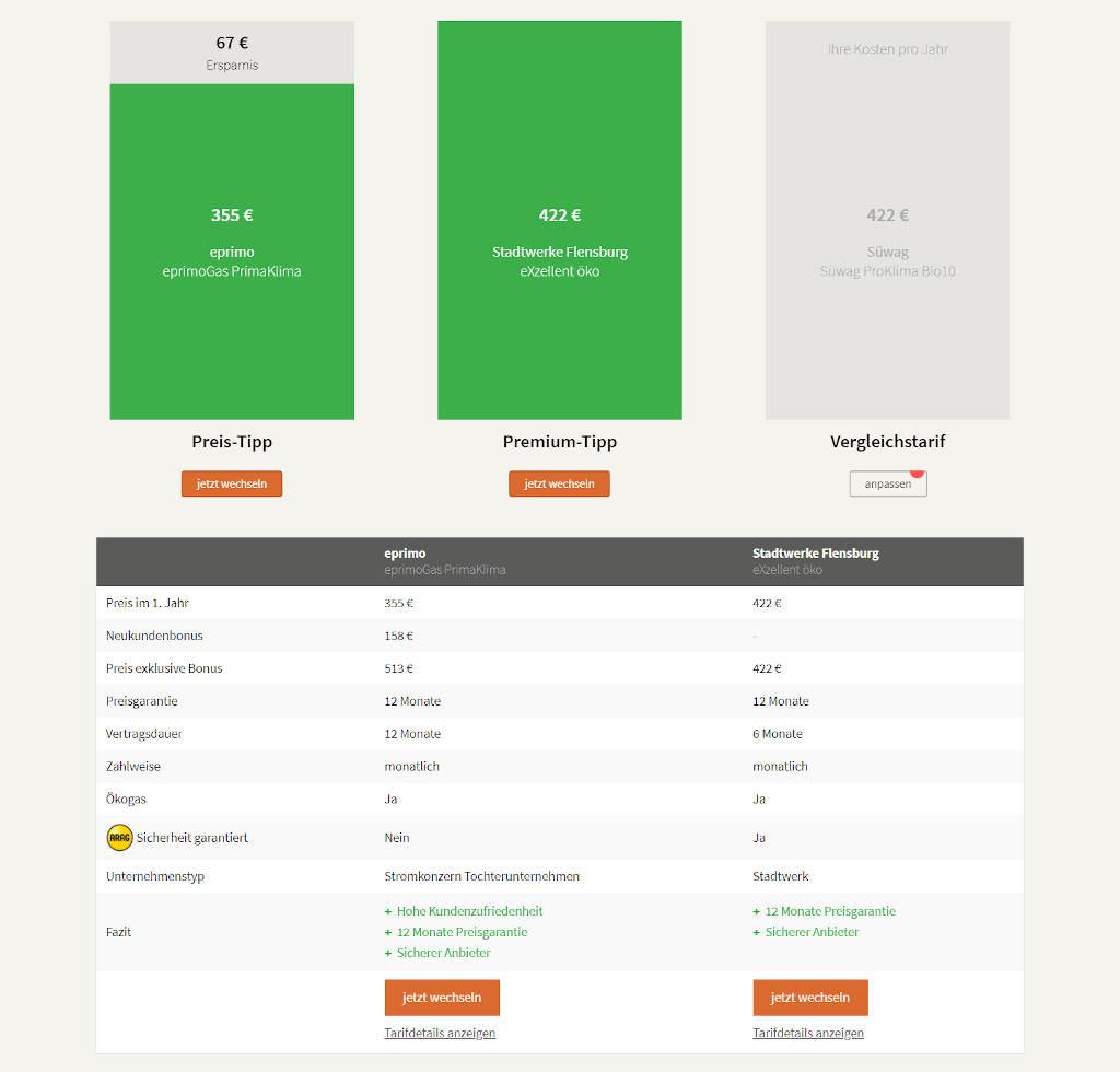 Aktueller Vergleichstarif im Vergleich mit Preis-Tipp und Premium-Tip von SwitchUp.